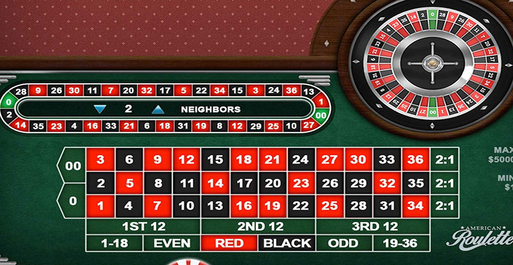How to Play Online American Roulette Tutorial